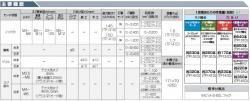 18V充電式4モードインパクトドライバTP141DRFX