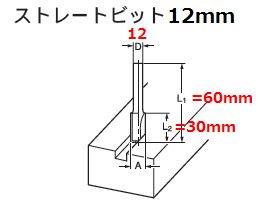 ストレートビット12×12 3612/C,RP1801,RP2301FC用